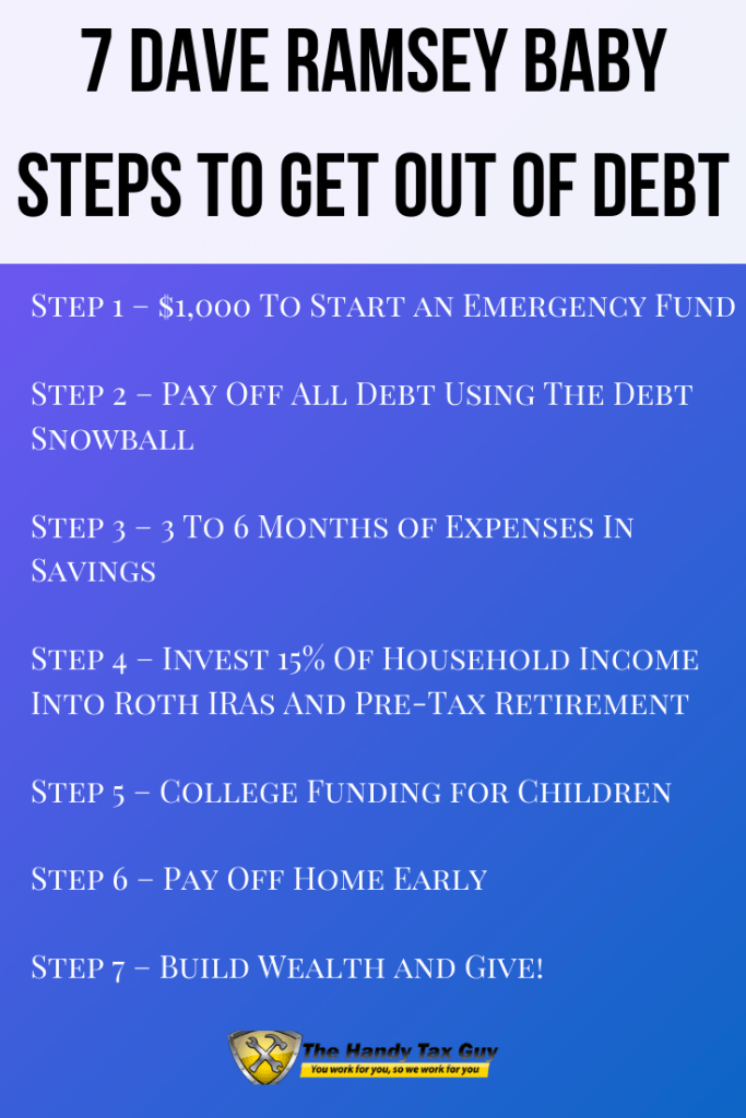 7 dave ramsey baby steps to get out of debt