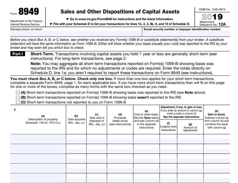 IRS Form 8949 PDF